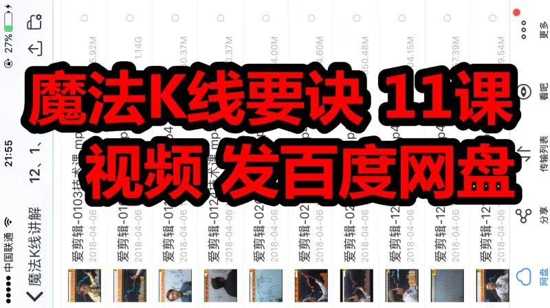 爱股轩王焕昌魔法K线要诀11课