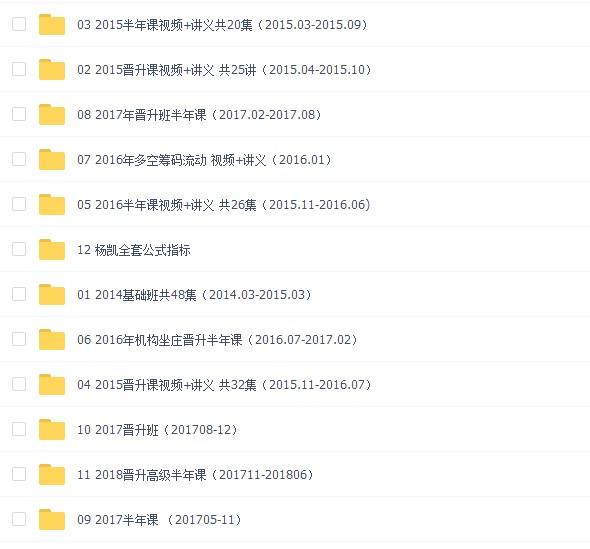 杨凯老师2014年至2018年6月全部课程资料汇总