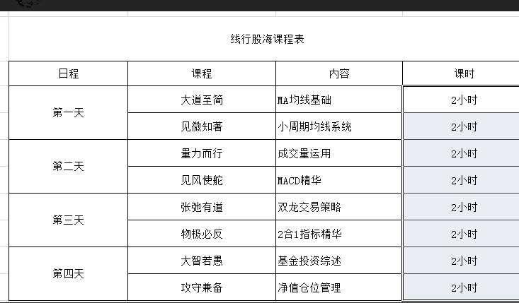 益盟均线大师杨肃江2018年9月【线行股海】8节课