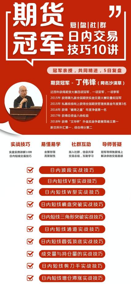期货冠军丁伟锋:日内交易实战技巧十讲干货课程
