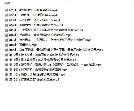 爱思潘交易系统课程15节