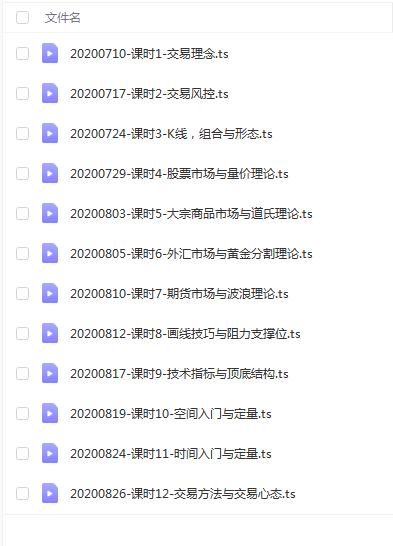 许亚鑫2020年四维共振视频教程